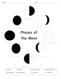 Phases of the Moon Test