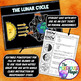 The Lunar Cycle Doodle Notes | Science Doodle Notes