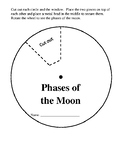 Phases of the Moon Wheel