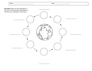 Phases Of The Moon Worksheet 765298 on eclipse drawing