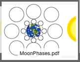 Phases of the Moon Worksheet