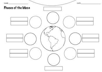 graphic about Phases of the Moon Printable Worksheets identify Stages of the Moon Worksheet