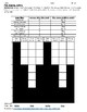 Phases of the Moon and Tides Worksheet Key