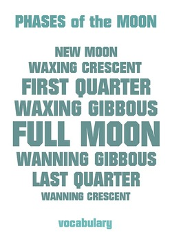 Phases of the Moon posters/sheets