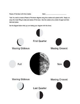 Phases of the Moon with Oreo Cookies Lab ---- FREE