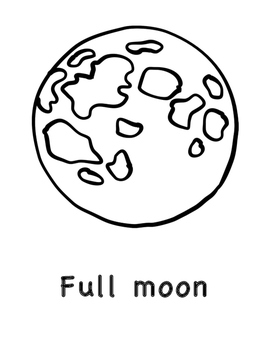 Phases of the moon posters
