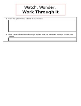 Phenomena Based Teaching: Template to Day 1 Discussion