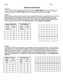 Phenotypic Distribution Graphing Worksheet