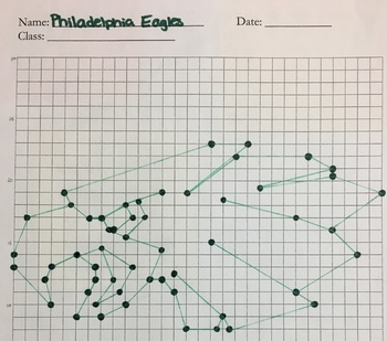 Philadelphia Eagles Graphing Picture