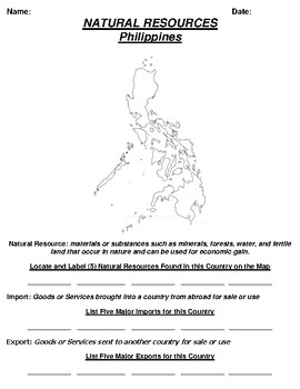 Philippines Natural Resource Worksheet and Word search