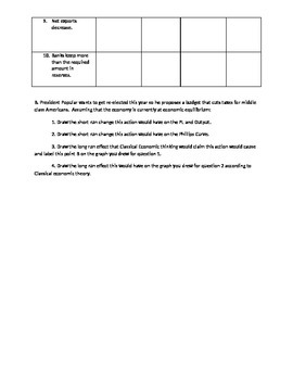 Phillips Curve and AD Worksheet
