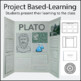 Philosopher Project - PBL