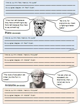 an analysis of the socrates as a spartan citizen Aristotle's politics summary and analysis of book ii  first we will examine  partnership, and the degree to which citizens are partners  in the spartan  regime, the laxness of laws concerning women is harmful, and women.