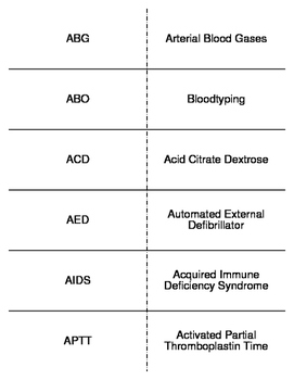 Phlebotomy Abbreviations Flash Cards By Everything Science And Beyond
