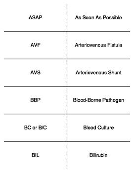 Phlebotomy Abbreviations Flash Cards