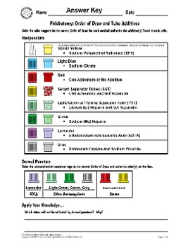 Phlebotomy Order Of Draw And Tube Additives With Answer Key