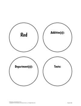Phlebotomy Tube Review Circles