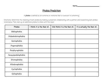 Phobia Prediction