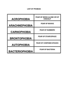Phobias Word Sort