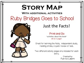 Ruby Bridges Goes to School ~ Story Map