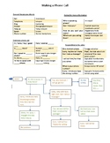 Phone Conversation Vocabulary Sheet