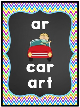 Phoneme Posters: Rainbow Chevron