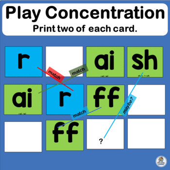 Letters and Sounds Phonics Cards that Complement Jolly Phonics.