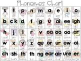 Phoneme Chart FREEBIE
