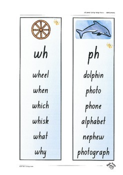 Phoneme Display Charts (Set A)