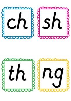 Phoneme Flashcards