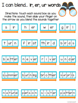Phoneme-Grapheme Map Word Lists