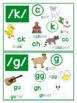 Phoneme Grapheme Spelling Cards - Half Size