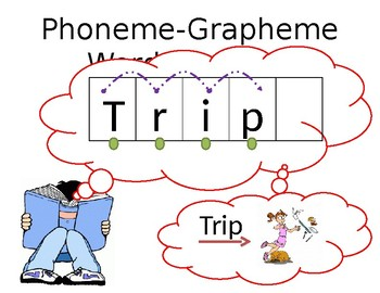 Phoneme-Grapheme Word Mapping