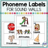 Phoneme Group Labels for Sound Walls