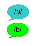 Phoneme Headers for Sound Wall- NYS ELA Modules K-2