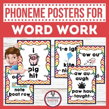 Phoneme Posters: Rainbow Chevron with White Frame