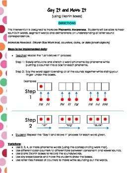 Phoneme Segmentation Intervention (Elkonin Boxes)