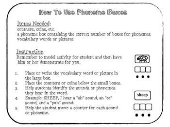 Phoneme/Sound Boxes A Reading Resource