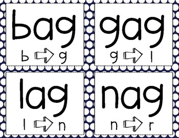 Phoneme Substitution Cards (-ag Word Family)