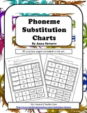Phoneme Substitution Charts