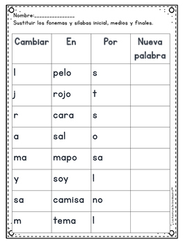 Phoneme Substitution In Spanish