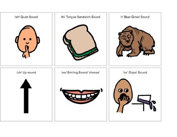 Phoneme Visuals--Child Friendly Speech Sound Names