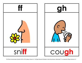 Phoneme/Grapheme Phonics Picture Cards - Consonants (Set 1)