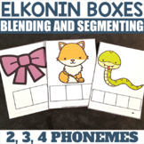 Phonemes and Elkonin Boxes