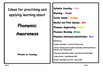 Phonemic Awareness Activity Cards - Phoneme Deletion/Substitution