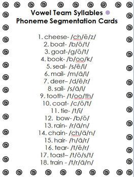Phonemic Awareness, BUNDLE #1 (72 Phoneme Segmentation Cards)