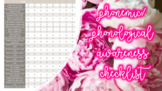 Phonemic Awareness Checklist
