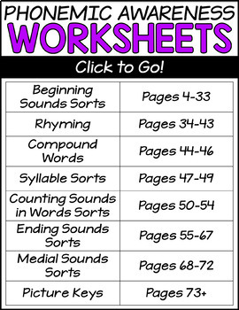 Phonemic Awareness Worksheets By A Teachable Teacher Tpt