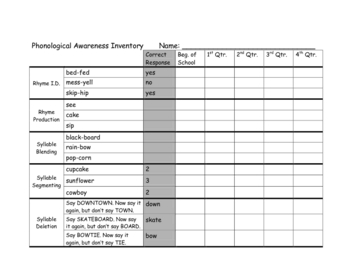 Phonemic / Phonological Awareness Inventory Test, Primary Grades