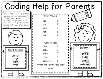 """Phonetic Coding """"cheat sheet"""" for Parents"""
